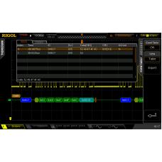 Rigol DS2000 analýza sběrnice CAN